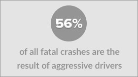 facts about crashes
