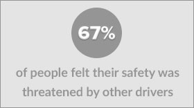 safety-threatened-drivers
