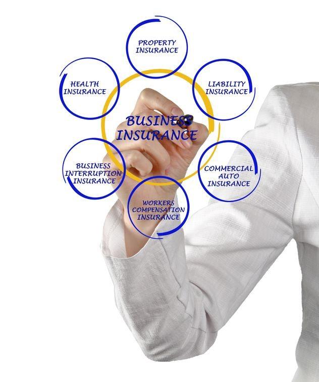 Navigating Commercial Insurance